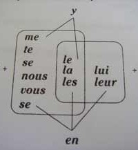French1